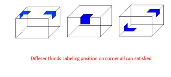 کارتن اتوماتیک-جعبه-گوشه-برچسب زدن-دستگاه-جزئیات